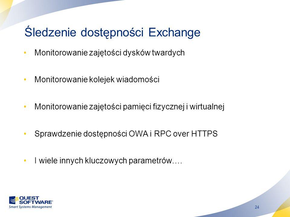 24 Śledzenie dostępności Exchange Monitorowanie zajętości dysków twardych Monitorowanie kolejek wiadomości Monitorowanie zajętości pamięci fizycznej i