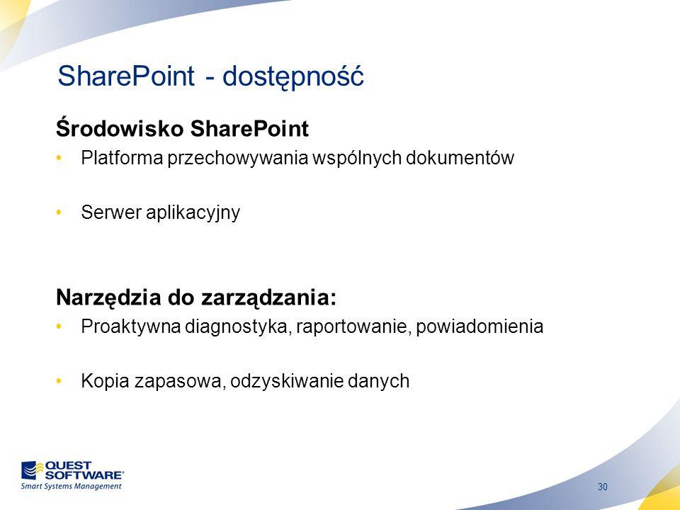 30 SharePoint - dostępność Środowisko SharePoint Platforma przechowywania wspólnych dokumentów Serwer aplikacyjny Narzędzia do zarządzania: Proaktywna