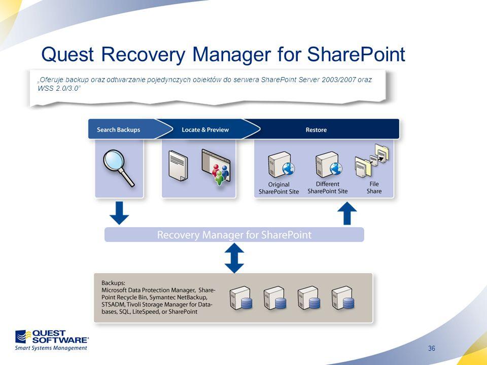 36 Quest Recovery Manager for SharePoint Oferuje backup oraz odtwarzanie pojedynczych obiektów do serwera SharePoint Server 2003/2007 oraz WSS 2.0/3.0
