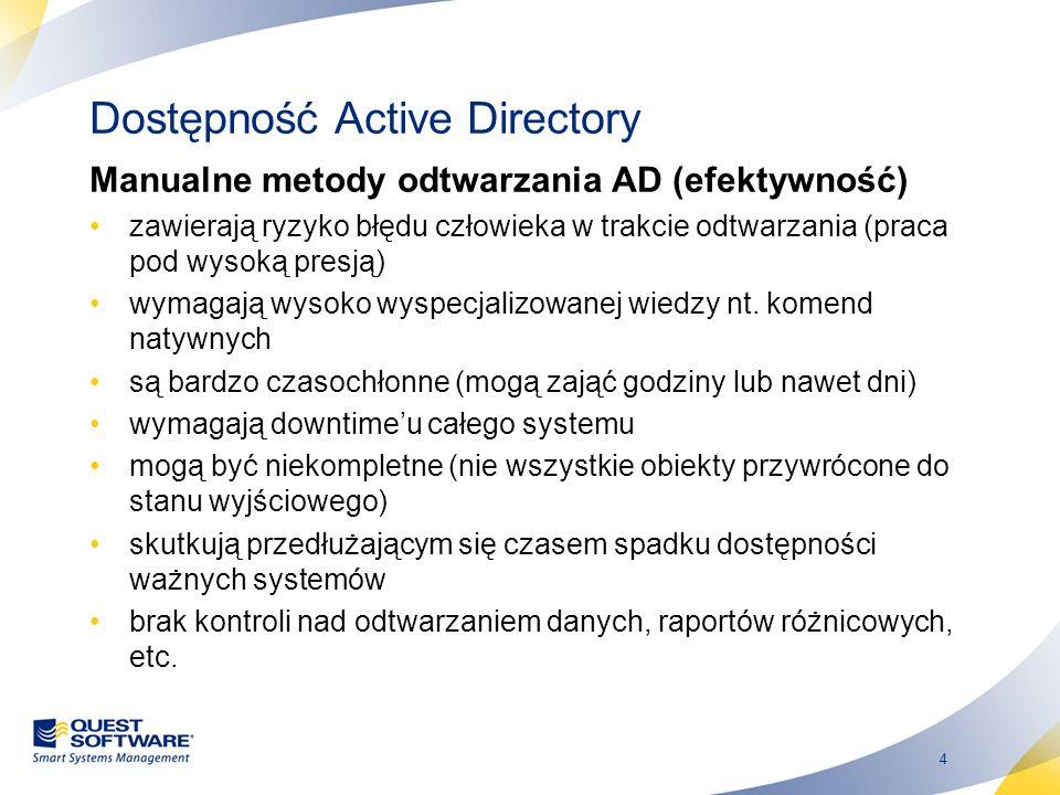 4 Dostępność Active Directory Manualne metody odtwarzania AD (efektywność) zawierają ryzyko błędu człowieka w trakcie odtwarzania (praca pod wysoką pr