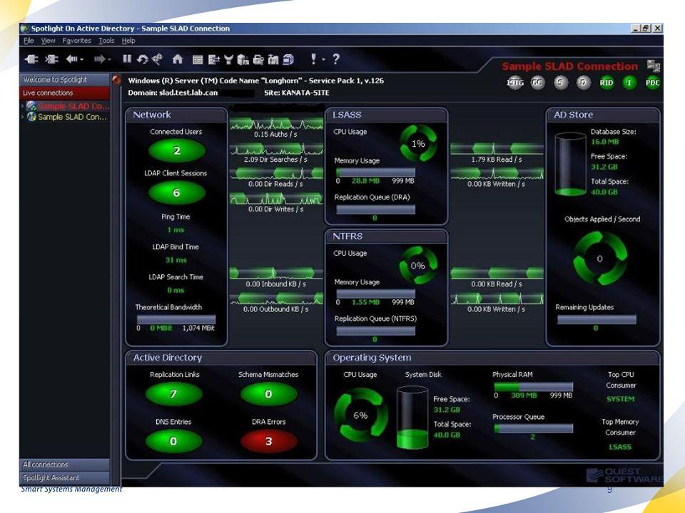 40 Podsumowanie Spotlight on Active Directory Pack umożliwia monitorowanie i zrozumienie infrastruktury Active Directory pozwalające na działania proaktywne Recovery Manager for Active Directory pozwala skutecznie wykonać kopię zapasową danych usługi Active Directory (i ją przywrócić) Spotlight on Messaging - umożliwia monitorowanie i zrozumienie infrastruktury serwerów pocztowych ( Exchange / UC ) w organizacji pozwalające na działania proaktywne.