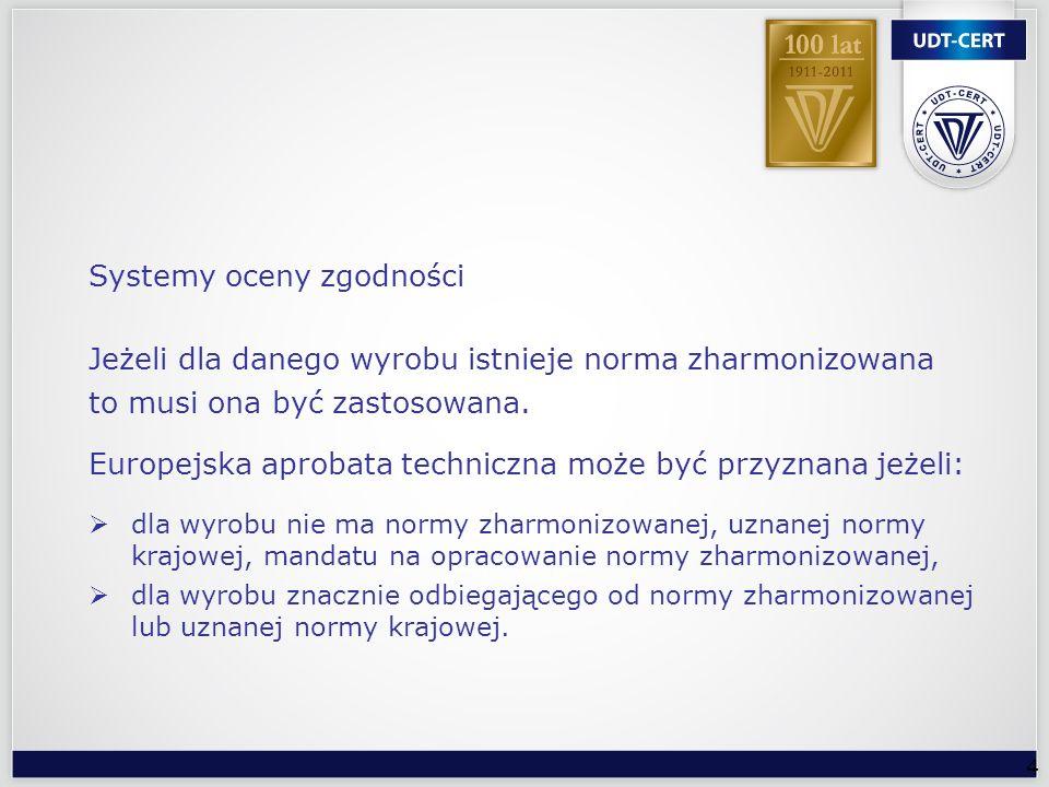 5 Systemy oceny zgodności przewidują udział: producenta, notyfikowanych jednostek (jednostek certyfikujących, laboratoriów).