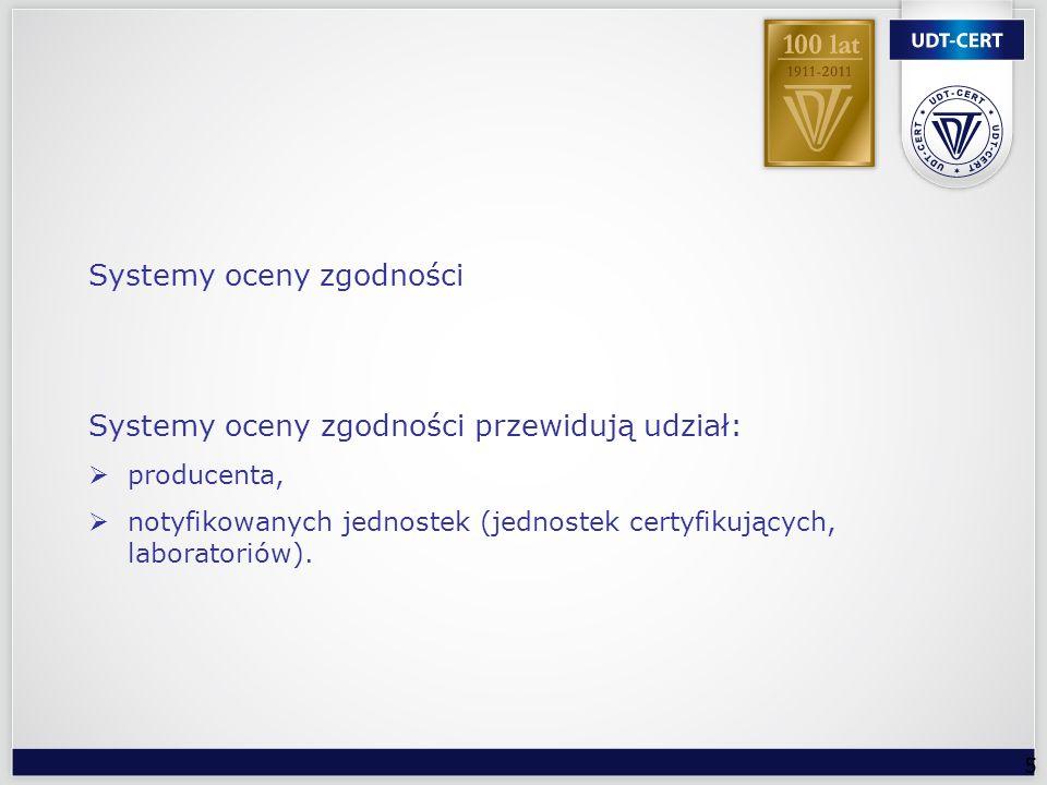 5 Systemy oceny zgodności przewidują udział: producenta, notyfikowanych jednostek (jednostek certyfikujących, laboratoriów). Systemy oceny zgodności