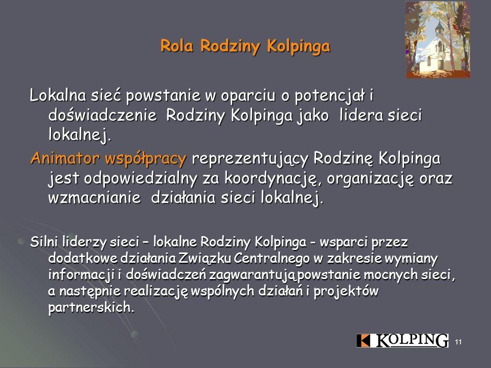 11 Rola Rodziny Kolpinga Lokalna sieć powstanie w oparciu o potencjał i doświadczenie Rodziny Kolpinga jako lidera sieci lokalnej. Animator współpracy