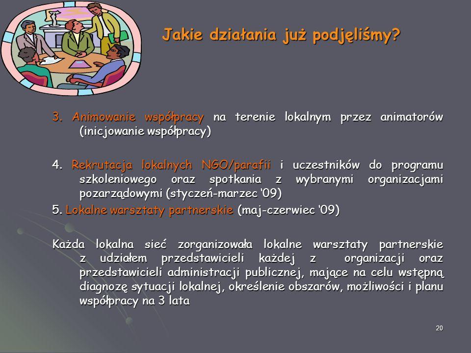 20 Jakie działania już podjęliśmy? 3. Animowanie współpracy na terenie lokalnym przez animatorów (inicjowanie współpracy) 4. Rekrutacja lokalnych NGO/