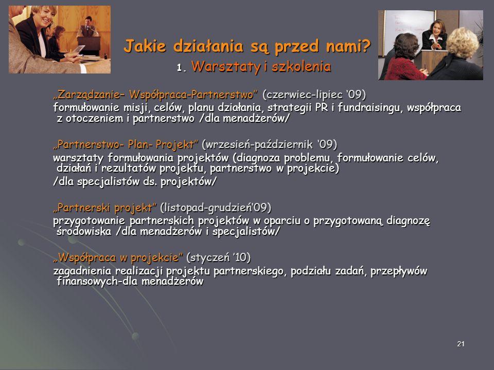 21 Jakie działania są przed nami? 1. Warsztaty i szkolenia Zarządzanie– Współpraca-Partnerstwo (czerwiec-lipiec 09) formułowanie misji, celów, planu d