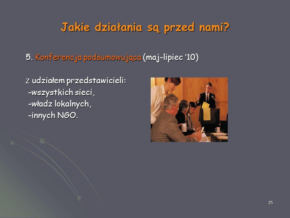 25 Jakie działania są przed nami? 5. Konferencja podsumowująca (maj-lipiec 10) z udziałem przedstawicieli: -wszystkich sieci, -wszystkich sieci, -wład