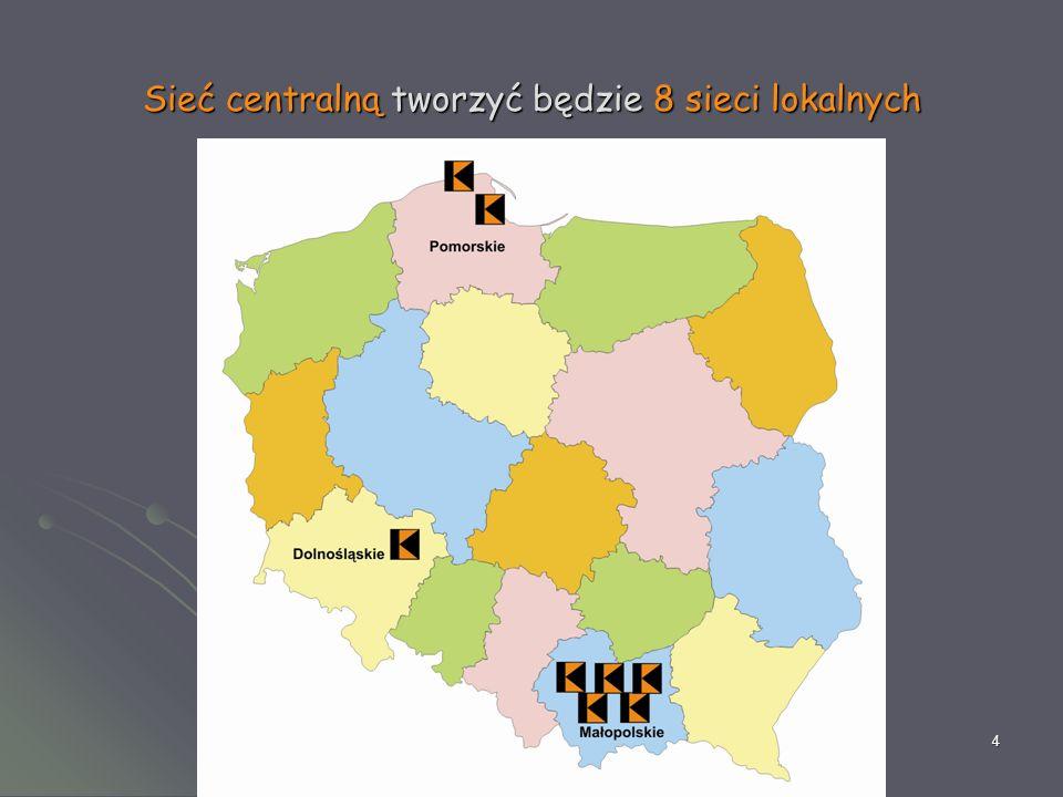 4 Sieć centralną tworzyć będzie 8 sieci lokalnych