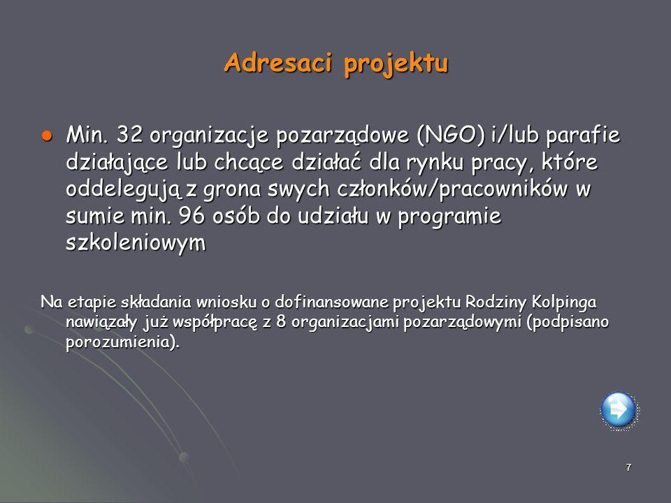 7 Adresaci projektu Min.