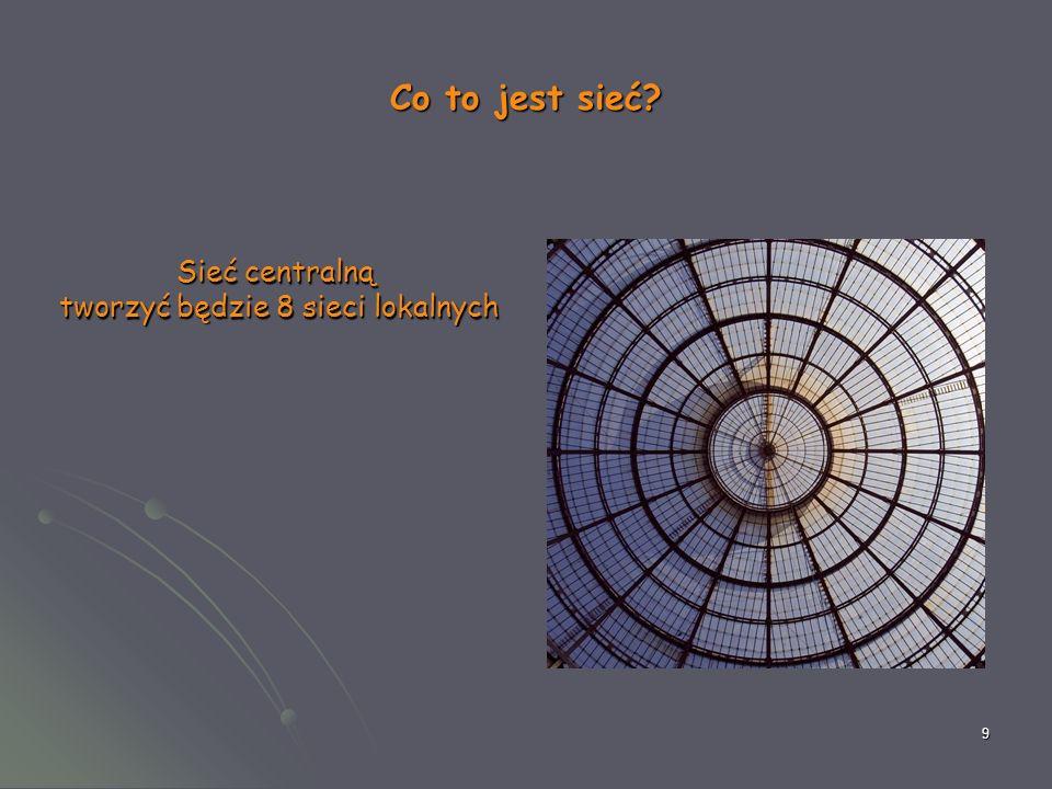 9 Co to jest sieć Sieć centralną tworzyć będzie 8 sieci lokalnych