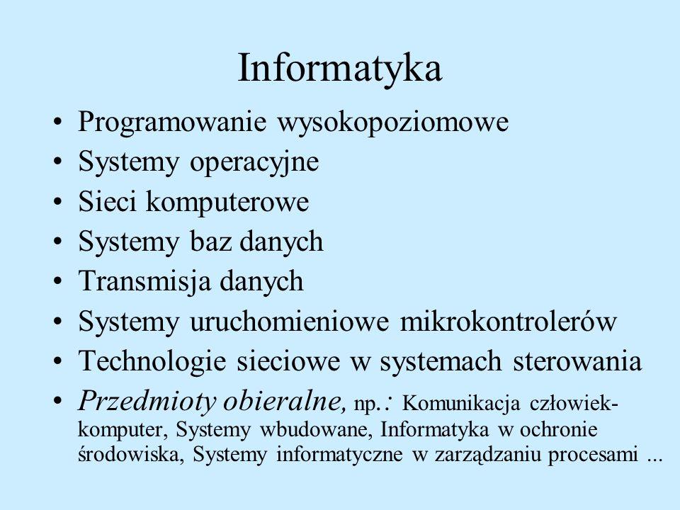 Informatyka Programowanie wysokopoziomowe Systemy operacyjne Sieci komputerowe Systemy baz danych Transmisja danych Systemy uruchomieniowe mikrokontrolerów Technologie sieciowe w systemach sterowania Przedmioty obieralne, np.: Komunikacja człowiek- komputer, Systemy wbudowane, Informatyka w ochronie środowiska, Systemy informatyczne w zarządzaniu procesami...
