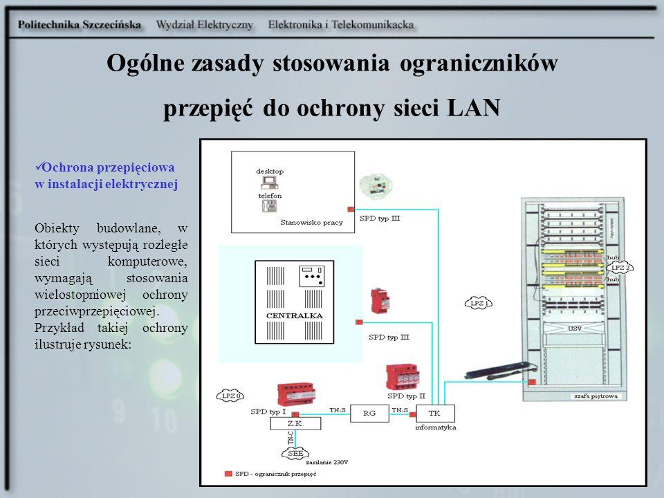Ogólne zasady stosowania ograniczników przepięć do ochrony sieci LAN Ochrona przepięciowa w instalacji elektrycznej Obiekty budowlane, w których wystę