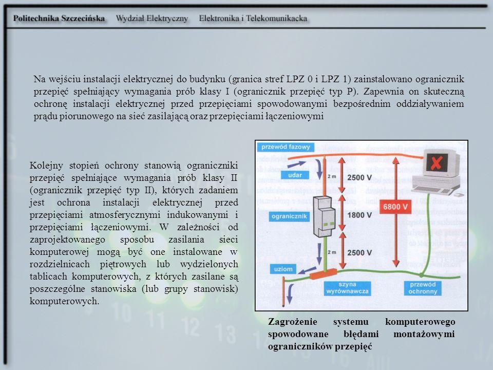 Na wejściu instalacji elektrycznej do budynku (granica stref LPZ 0 i LPZ 1) zainstalowano ogranicznik przepięć spełniający wymagania prób klasy I (ogr