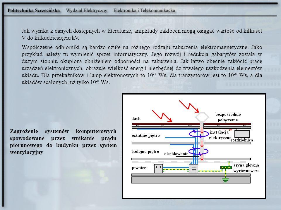 Jak wynika z danych dostępnych w literaturze, amplitudy zakłóceń mogą osiągać wartość od kilkuset V do kilkudziesięciu kV. Współczesne odbiorniki są b