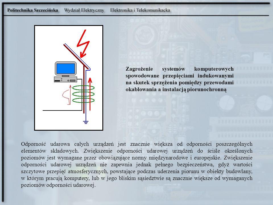 Zagrożenie systemów komputerowych spowodowane przepięciami indukowanymi na skutek sprzężenia pomiędzy przewodami okablowania a instalacją piorunochron