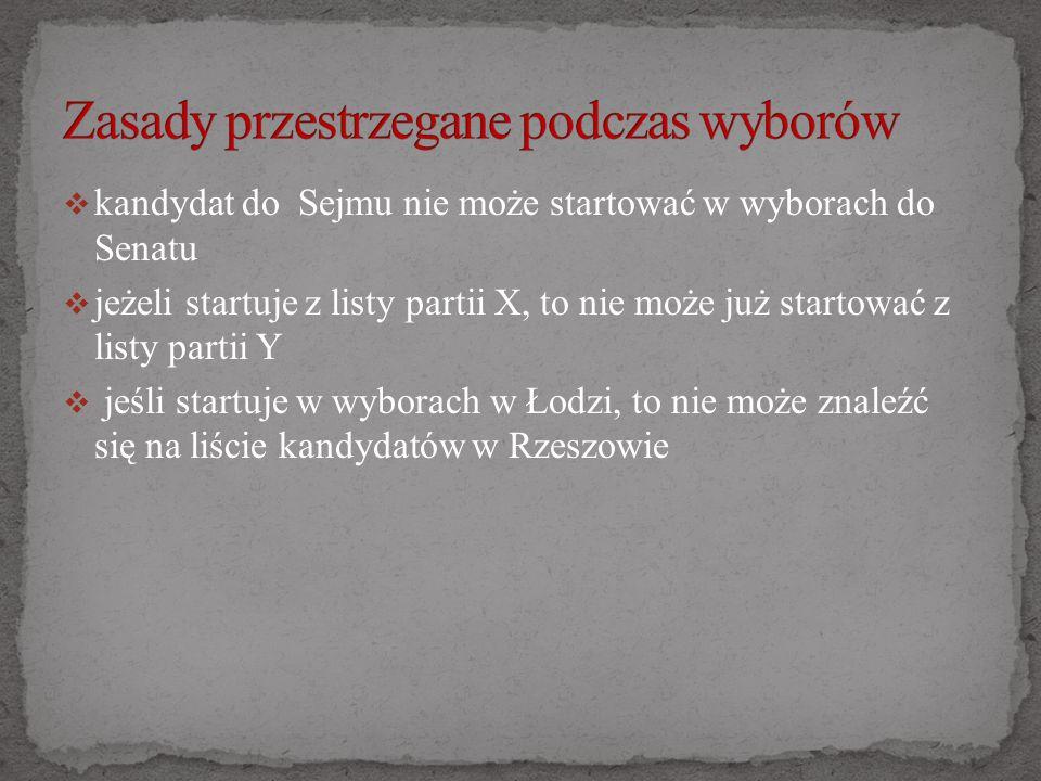 kandydat do Sejmu nie może startować w wyborach do Senatu jeżeli startuje z listy partii X, to nie może już startować z listy partii Y jeśli startuje