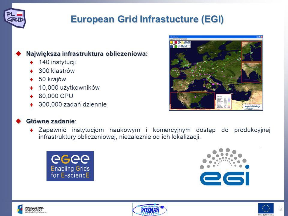 3 European Grid Infrastucture (EGI) Największa infrastruktura obliczeniowa: Największa infrastruktura obliczeniowa: 140 instytucji 300 klastrów 50 kra