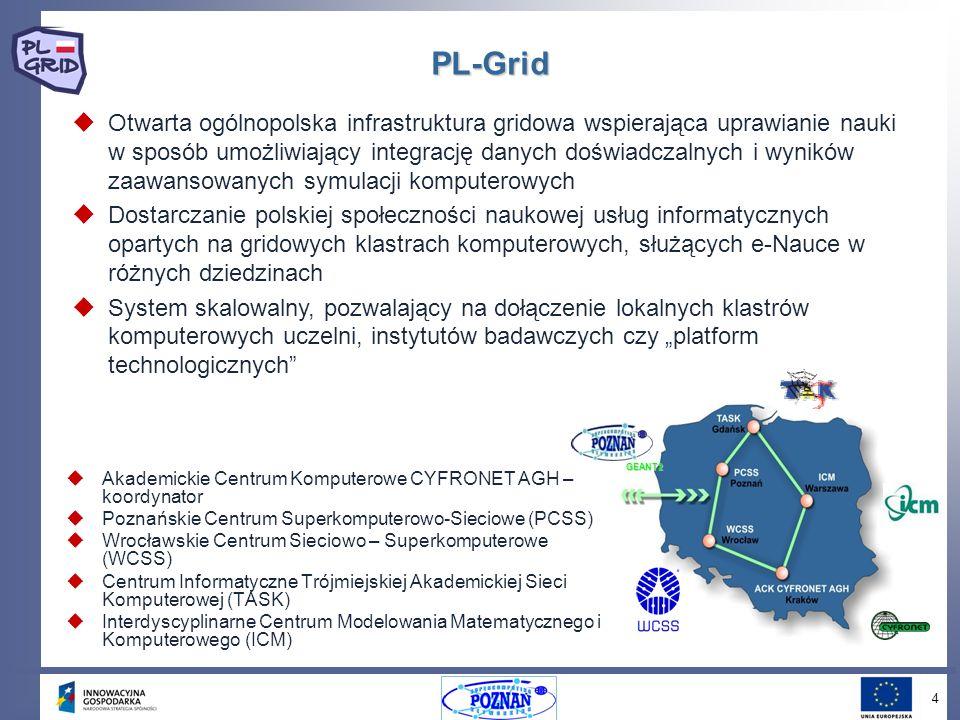 4 PL-Grid GEANT2 Akademickie Centrum Komputerowe CYFRONET AGH – koordynator Poznańskie Centrum Superkomputerowo-Sieciowe (PCSS) Wrocławskie Centrum Sieciowo – Superkomputerowe (WCSS) Centrum Informatyczne Trójmiejskiej Akademickiej Sieci Komputerowej (TASK) Interdyscyplinarne Centrum Modelowania Matematycznego i Komputerowego (ICM) Otwarta ogólnopolska infrastruktura gridowa wspierająca uprawianie nauki w sposób umożliwiający integrację danych doświadczalnych i wyników zaawansowanych symulacji komputerowych Dostarczanie polskiej społeczności naukowej usług informatycznych opartych na gridowych klastrach komputerowych, służących e-Nauce w różnych dziedzinach System skalowalny, pozwalający na dołączenie lokalnych klastrów komputerowych uczelni, instytutów badawczych czy platform technologicznych