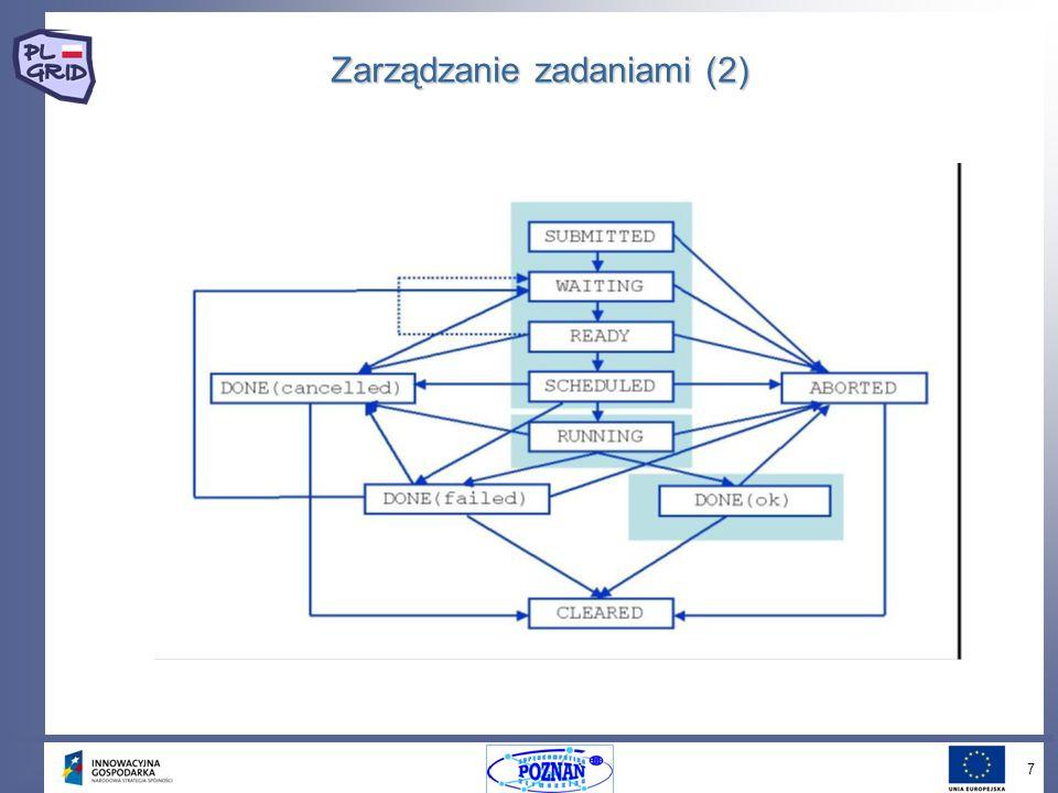 7 Zarządzanie zadaniami (2)