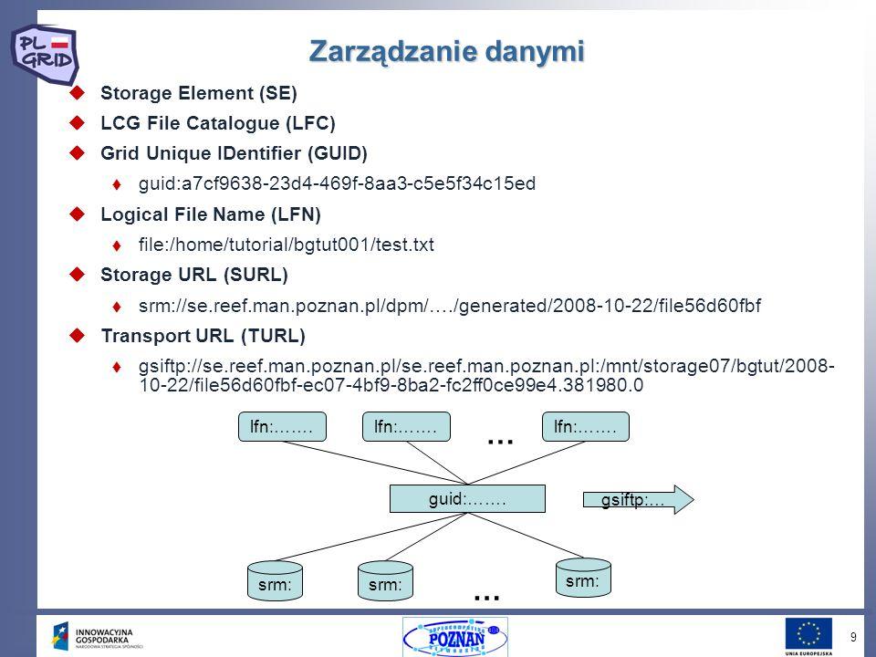 9 gsiftp:… srm: guid:……. lfn:……. … … Zarządzanie danymi Storage Element (SE) LCG File Catalogue (LFC) Grid Unique IDentifier (GUID) guid:a7cf9638-23d4