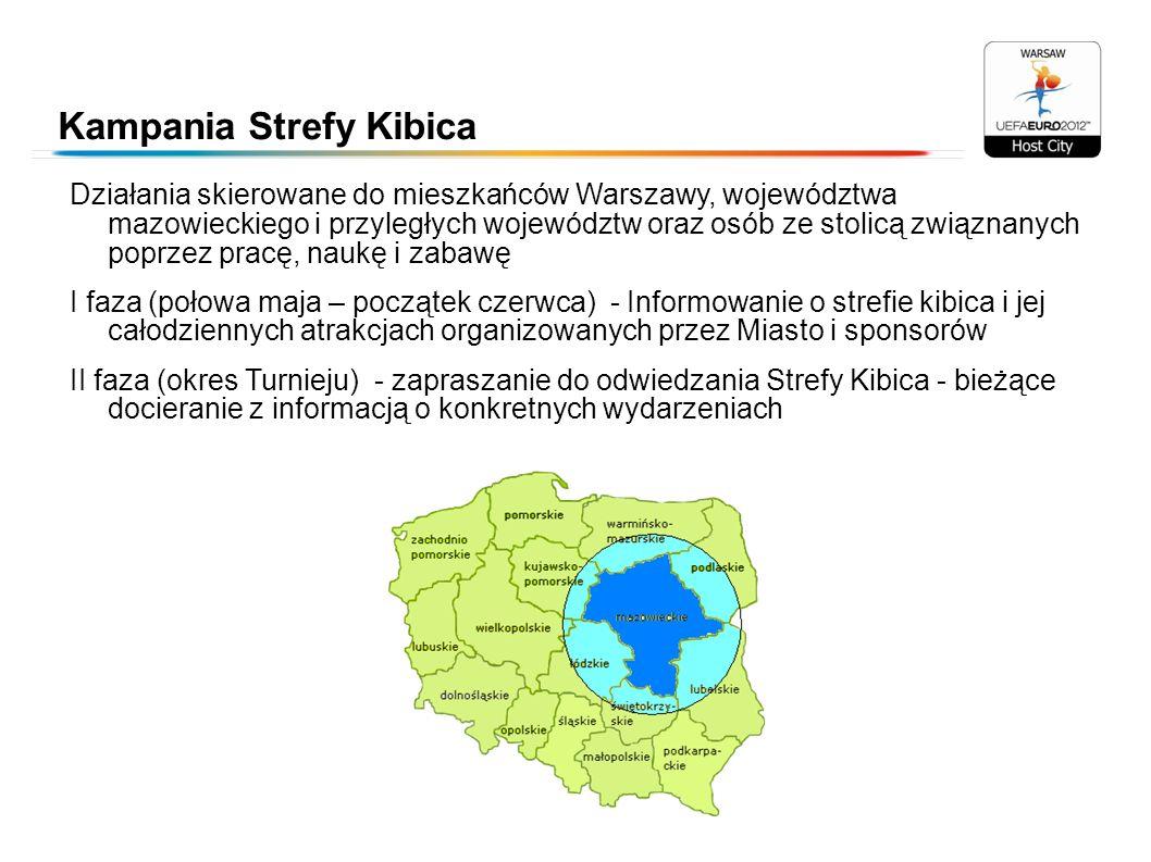 Działania skierowane do mieszkańców Warszawy, województwa mazowieckiego i przyległych województw oraz osób ze stolicą związnanych poprzez pracę, naukę