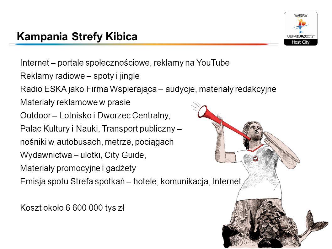 Internet – portale społecznościowe, reklamy na YouTube Reklamy radiowe – spoty i jingle Radio ESKA jako Firma Wspierająca – audycje, materiały redakcy