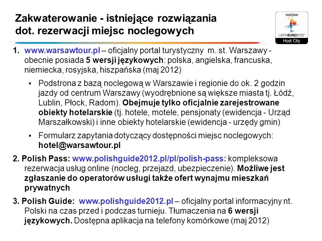 Zakwaterowanie - istniejące rozwiązania dot. rezerwacji miejsc noclegowych 1.www.warsawtour.pl – oficjalny portal turystyczny m. st. Warszawy - obecni