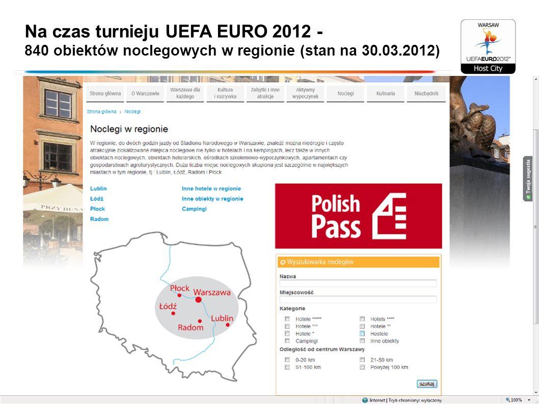 Na czas turnieju UEFA EURO 2012 - 840 obiektów noclegowych w regionie (stan na 30.03.2012)