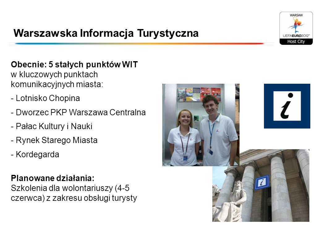 Obecnie: 5 stałych punktów WIT w kluczowych punktach komunikacyjnych miasta: - Lotnisko Chopina - Dworzec PKP Warszawa Centralna - Pałac Kultury i Nau
