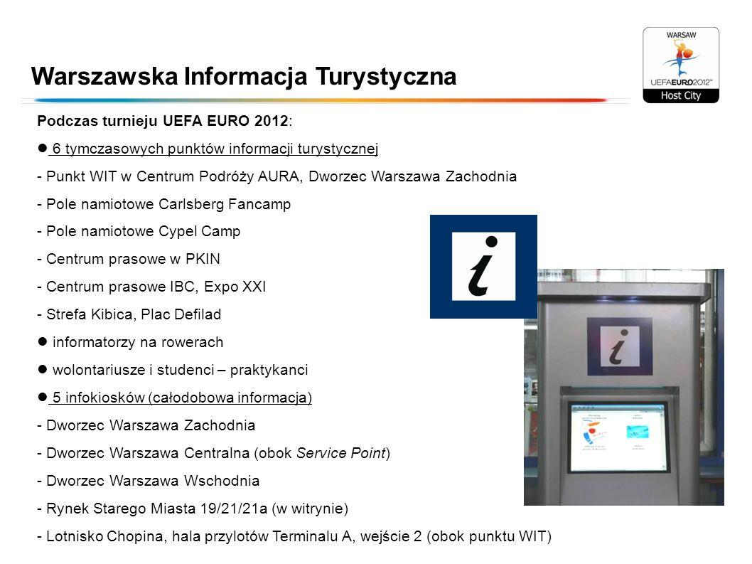 Podczas turnieju UEFA EURO 2012: 6 tymczasowych punktów informacji turystycznej - Punkt WIT w Centrum Podróży AURA, Dworzec Warszawa Zachodnia - Pole