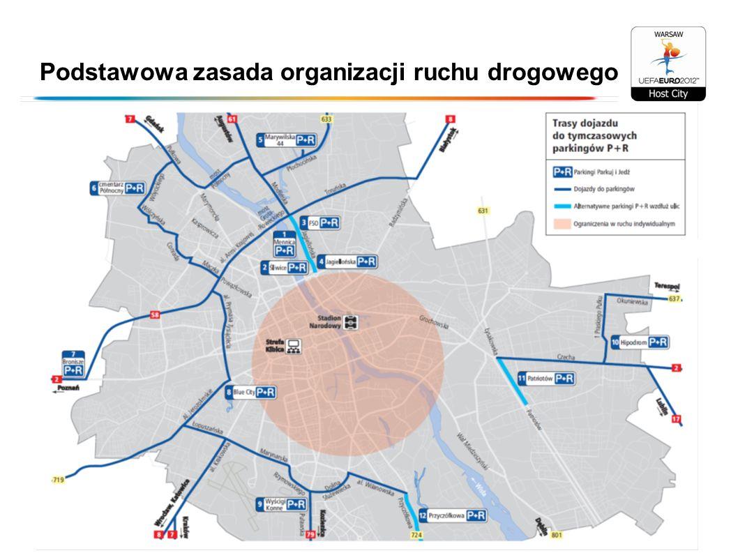Podstawowa zasada organizacji ruchu drogowego