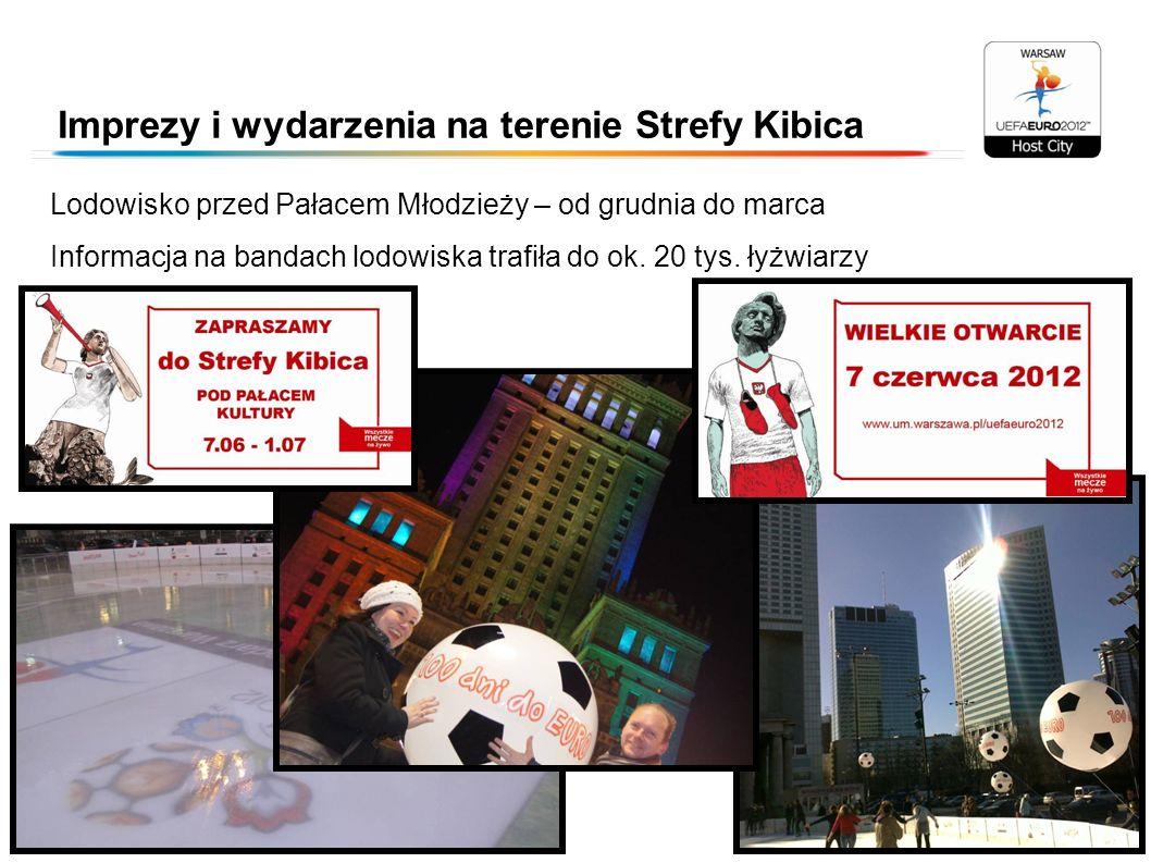 Imprezy i wydarzenia na terenie Strefy Kibica 100 dni do EURO – wspólne odliczanie do EURO sponsorów i mieszkańców Warszawy