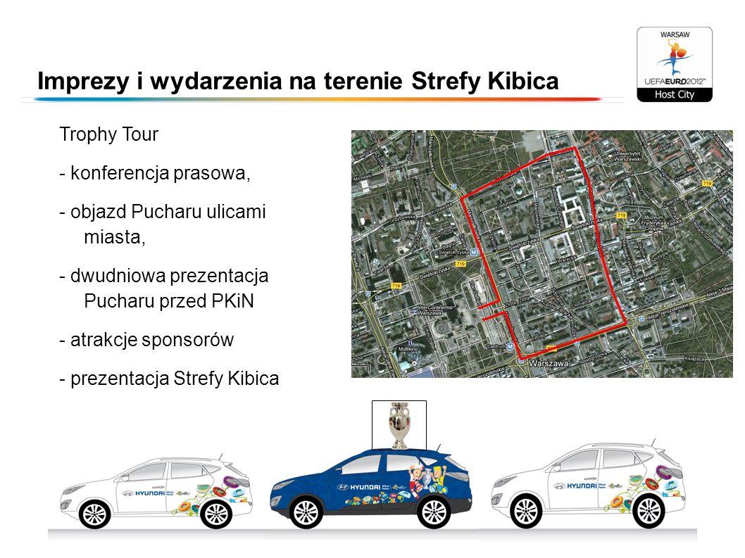 Imprezy i wydarzenia na terenie Strefy Kibica Trophy Tour - konferencja prasowa, - objazd Pucharu ulicami miasta, - dwudniowa prezentacja Pucharu prze