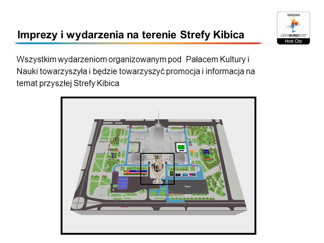 Imprezy i wydarzenia na terenie Strefy Kibica Wszystkim wydarzeniom organizowanym pod Pałacem Kultury i Nauki towarzyszyła i będzie towarzyszyć promoc