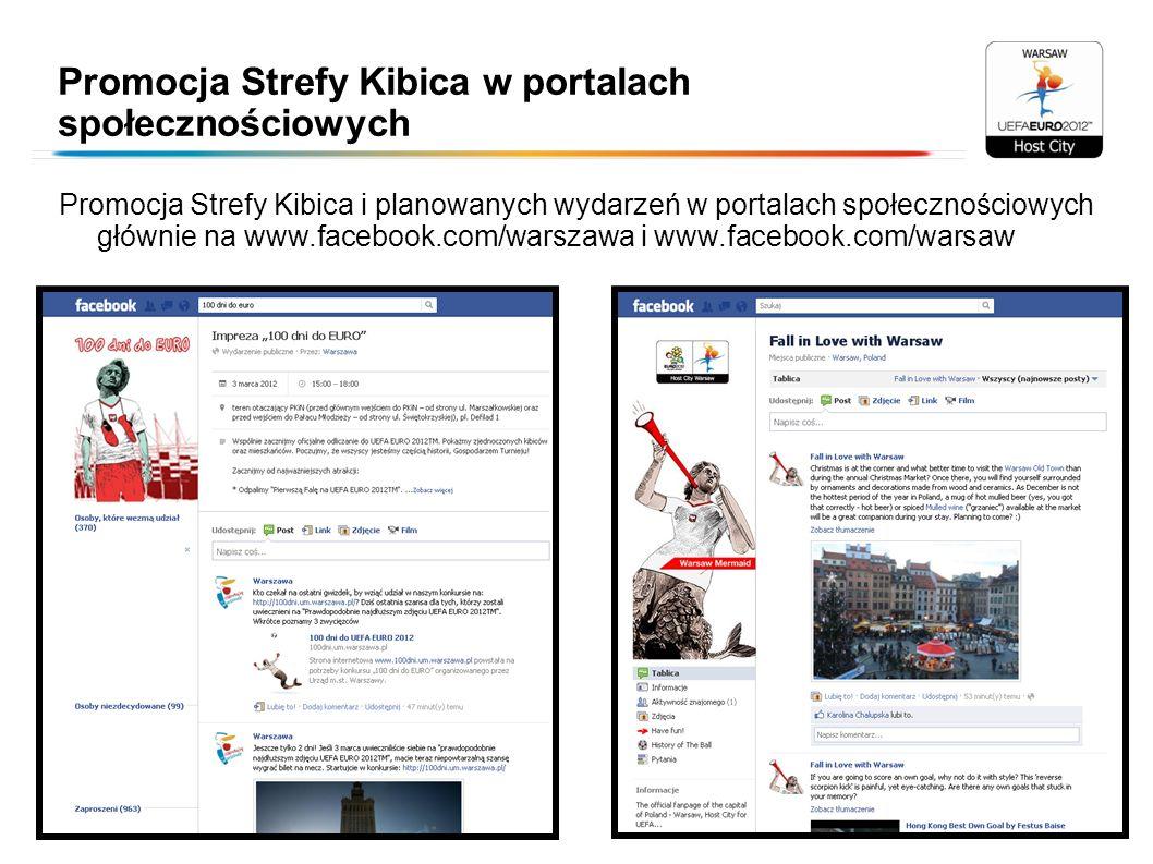Promocja Strefy Kibica w portalach społecznościowych Promocja Strefy Kibica i planowanych wydarzeń w portalach społecznościowych głównie na www.facebo