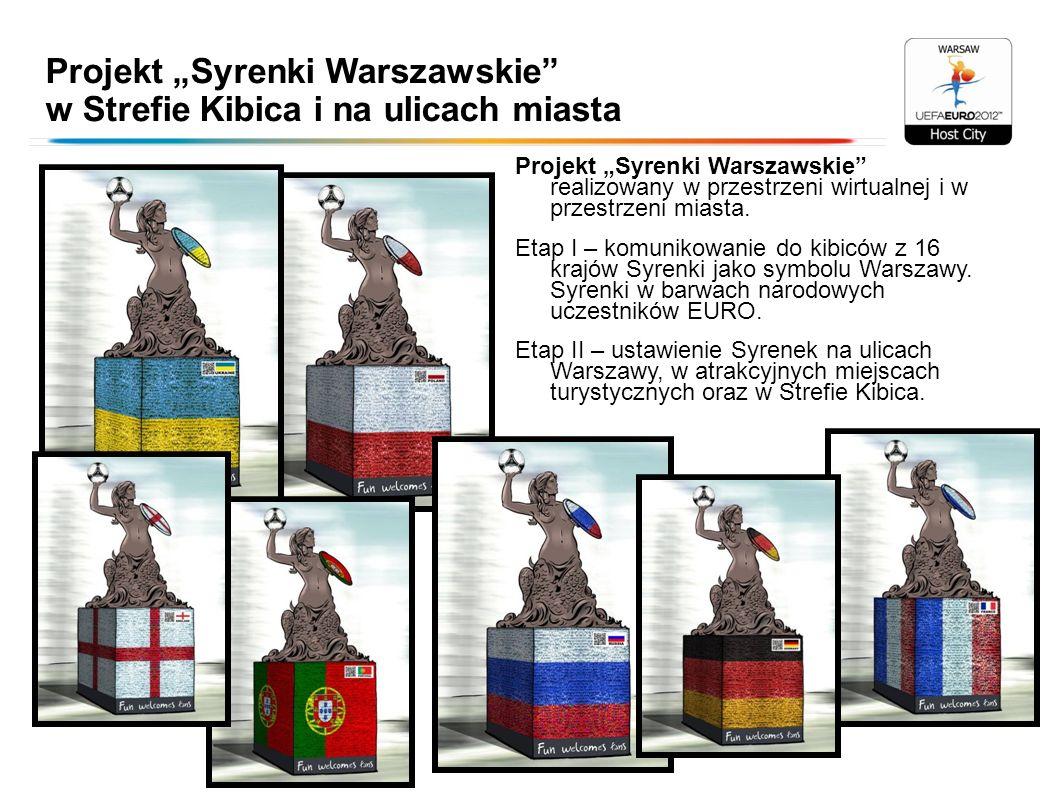 Projekt Syrenki Warszawskie w Strefie Kibica i na ulicach miasta Projekt Syrenki Warszawskie realizowany w przestrzeni wirtualnej i w przestrzeni mias