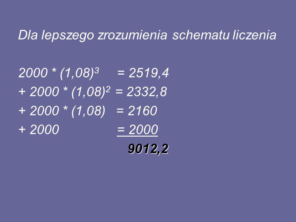 Dla lepszego zrozumienia schematu liczenia 2000 * (1,08) 3 = 2519,4 + 2000 * (1,08) 2 = 2332,8 + 2000 * (1,08) = 2160 + 2000 = 2000 9012,2 9012,2