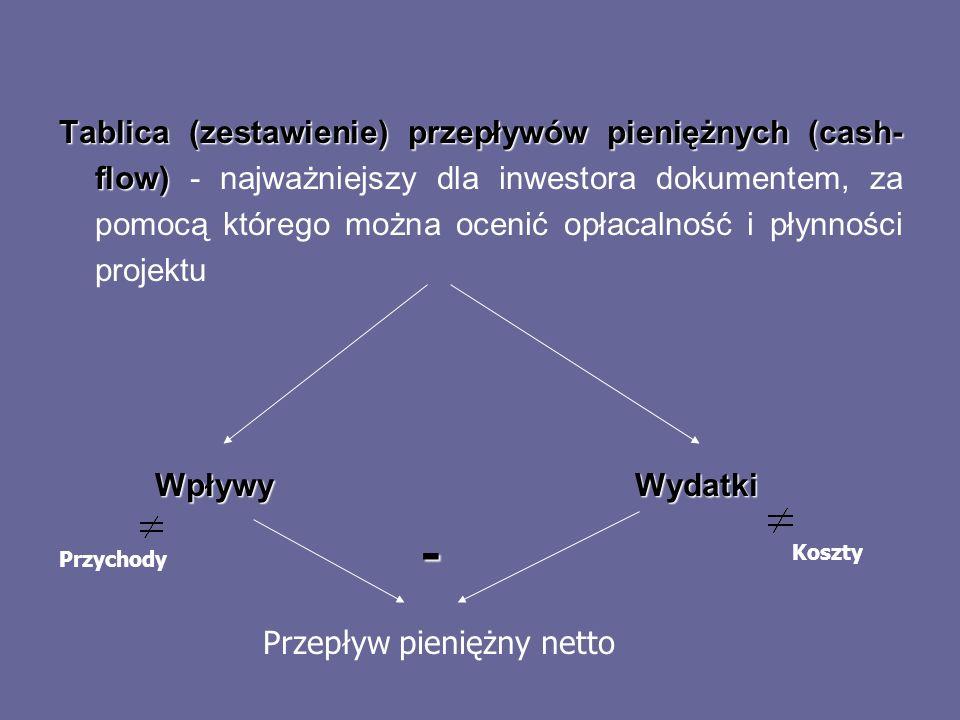 Tablica (zestawienie) przepływów pieniężnych (cash- flow) Tablica (zestawienie) przepływów pieniężnych (cash- flow) - najważniejszy dla inwestora doku