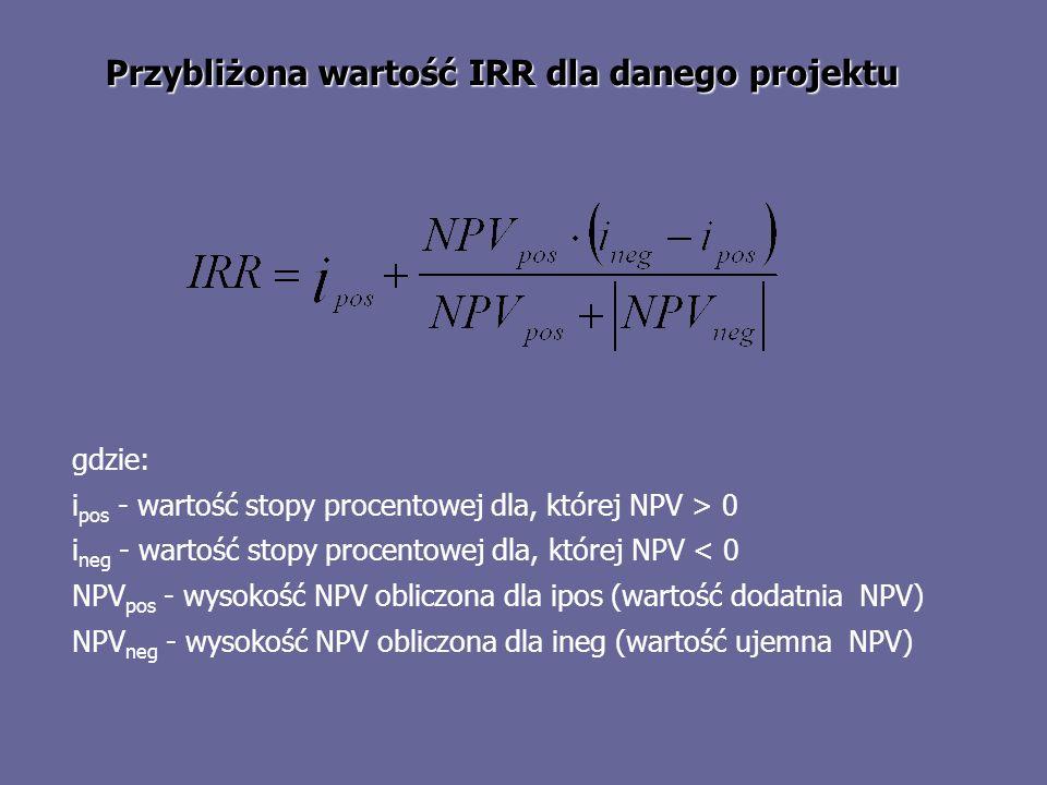 Przybliżona wartość IRR dla danego projektu gdzie: i pos - wartość stopy procentowej dla, której NPV > 0 i neg - wartość stopy procentowej dla, której