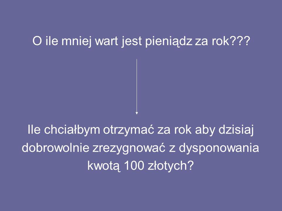x 100 zł + x zł konsumuję Za rok 100 zł inwestuję 100 zł konsumuję Dziś Ile wart jest x ??.