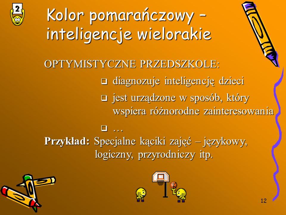 12 Kolor pomarańczowy – inteligencje wielorakie OPTYMISTYCZNE PRZEDSZKOLE: diagnozuje inteligencję dzieci diagnozuje inteligencję dzieci jest urządzon