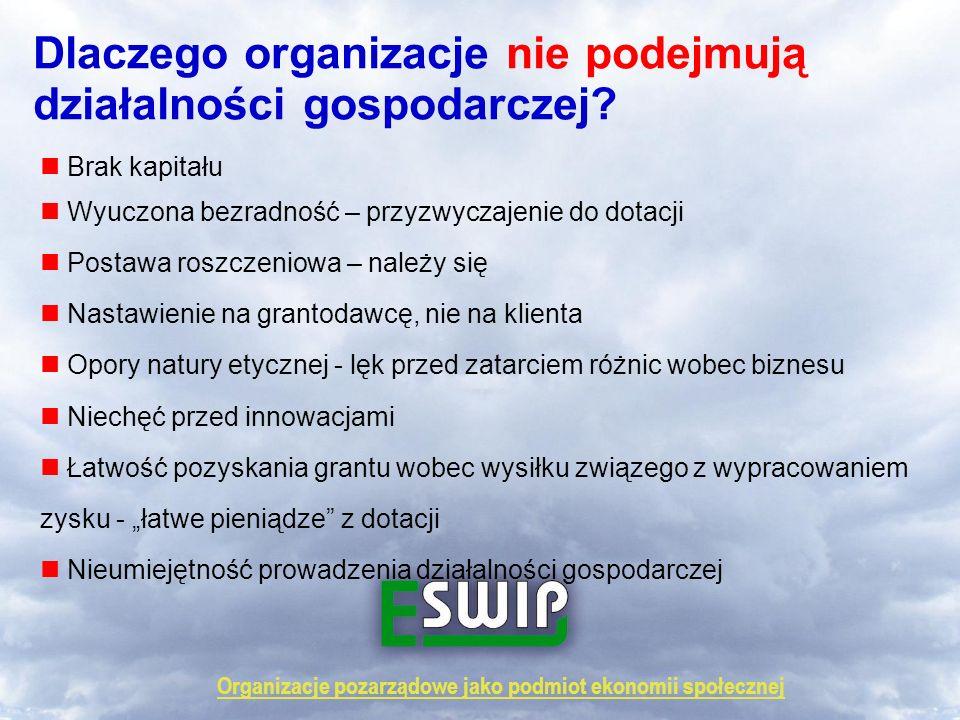 Organizacje pozarządowe jako podmiot ekonomii społecznej Dlaczego organizacje nie podejmują działalności gospodarczej? Brak kapitału Wyuczona bezradno