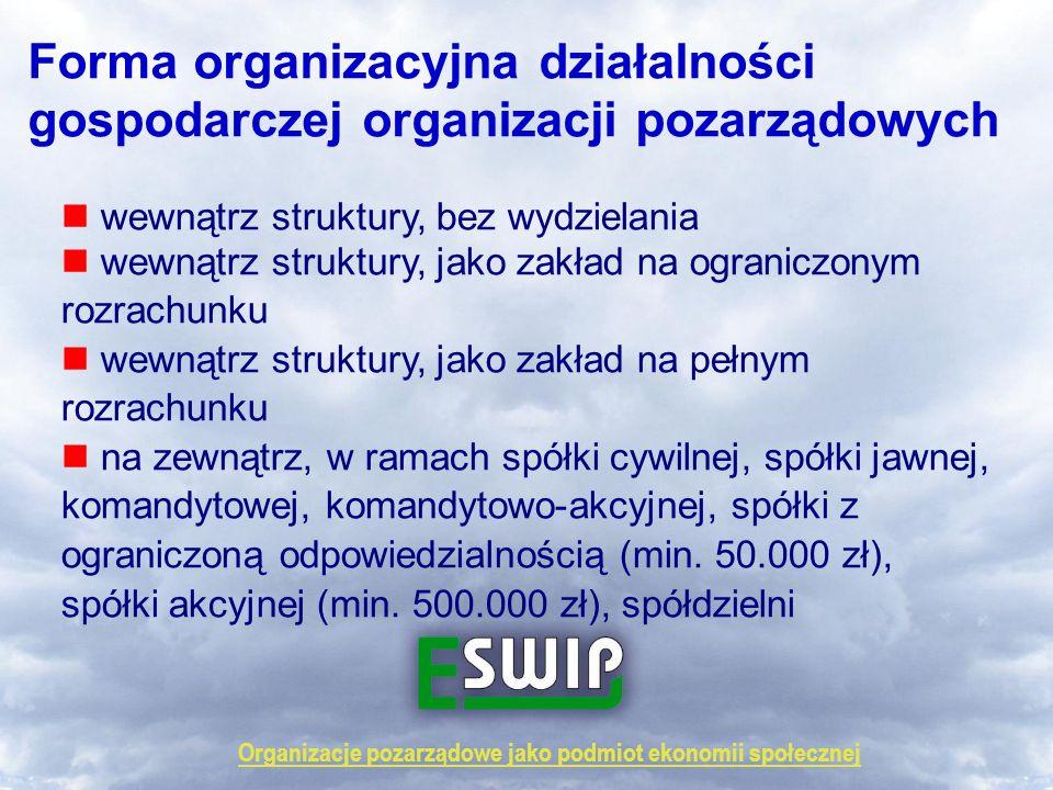 Organizacje pozarządowe jako podmiot ekonomii społecznej Forma organizacyjna działalności gospodarczej organizacji pozarządowych wewnątrz struktury, bez wydzielania wewnątrz struktury, jako zakład na ograniczonym rozrachunku wewnątrz struktury, jako zakład na pełnym rozrachunku na zewnątrz, w ramach spółki cywilnej, spółki jawnej, komandytowej, komandytowo-akcyjnej, spółki z ograniczoną odpowiedzialnością (min.