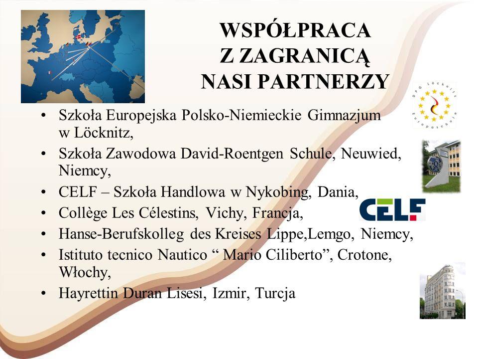 WSPÓŁPRACA Z ZAGRANICĄ NASI PARTNERZY Szkoła Europejska Polsko-Niemieckie Gimnazjum w Löcknitz, Szkoła Zawodowa David-Roentgen Schule, Neuwied, Niemcy