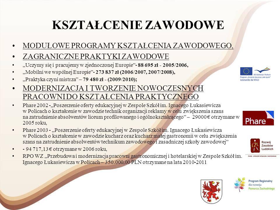 KSZTAŁCENIE ZAWODOWE MODUŁOWE PROGRAMY KSZTAŁCENIA ZAWODOWEGO, ZAGRANICZNE PRAKTYKI ZAWODOWE Uczymy się i pracujemy w zjednoczonej Europie- 88 695 zł