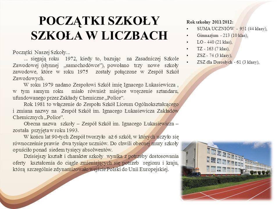 POCZĄTKI SZKOŁY SZKOŁA W LICZBACH Rok szkolny 2011/2012: SUMA UCZNIÓW - 951 (44 klasy), Gimnazjum - 213 (10 klas), LO - 440 (21 klas), TZ - 163 (7 kla