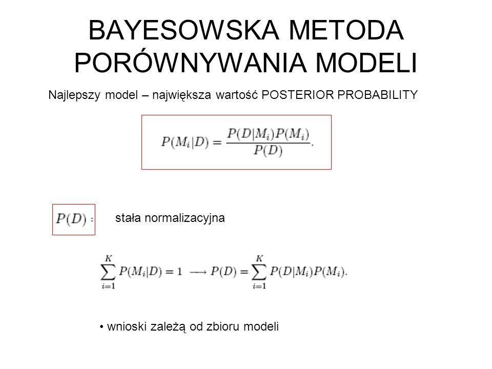 BAYESOWSKA METODA PORÓWNYWANIA MODELI Najlepszy model – największa wartość POSTERIOR PROBABILITY stała normalizacyjna wnioski zależą od zbioru modeli