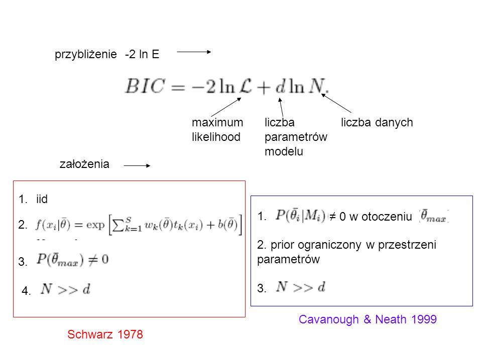 przybliżenie -2 ln E maximum likelihood liczba parametrów modelu liczba danych założenia 1. 2. prior ograniczony w przestrzeni parametrów 3. 1.iid 3.