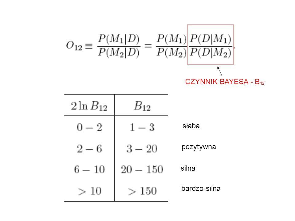 CZYNNIK BAYESA - B 12 słaba pozytywna silna bardzo silna