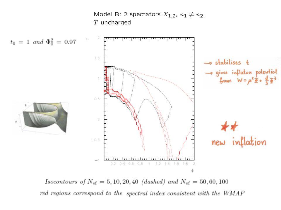 Multi-field inflation – isocurvature perturbations